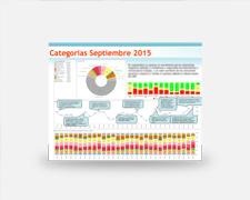 Monitoring/Listening Consorcio Regional de Transportes de Madrid