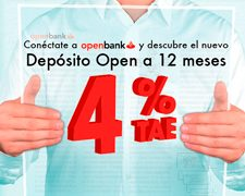 Gráfica Openbank